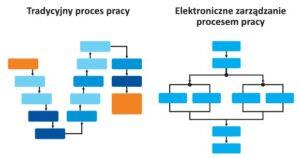 work-process-management-1.jpg